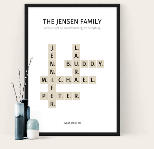 My family poster - a custom poster for your family home